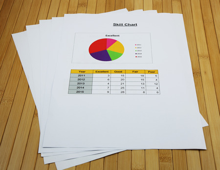responsibility survey: pie chart in the paper on the bamboo desk