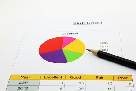 collate: pie chart of marketing skill in organization Stock Photo