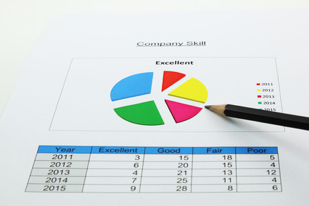correlate: pie chart is separated of your organization  with a pencil point