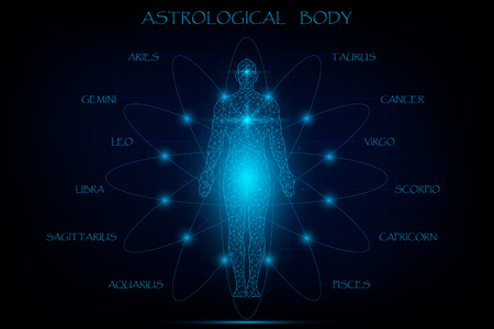 Astrological body, twelve zodiac background, vector illustration. Çizim