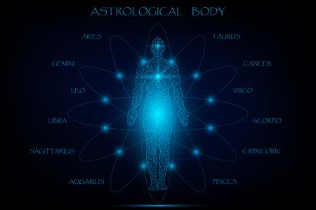 Astrologische lichaam, twaalf sterrenbeelden, vectorillustratie.