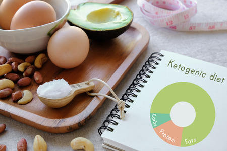 Keto, ketogenic diet with nutrition diagram, healthy weight loss meal plan