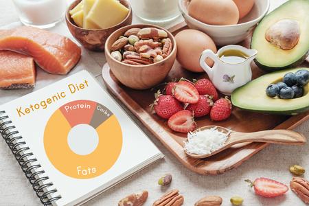 케토, 케톤식이 요법, 저탄수화물, 고지방, 건강 식품 스톡 콘텐츠