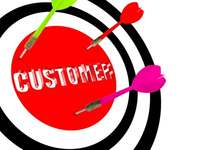objectivity: Three-dimensional targeting customers