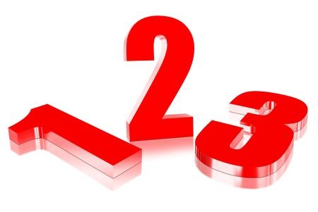 coefficient: 123 three-dimensional numbers