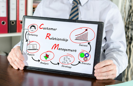 shown: Crm concept shown by a businessman