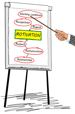 remuneration: Hand showing motivation concept on a flipchart Foto de archivo
