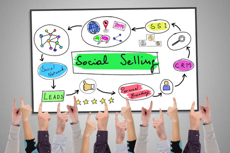 Social selling concept on a whiteboard pointed by several fingers
