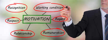 Businessman drawing a motivation concept