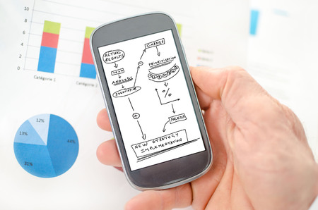 Business change concept on a smartphone held by a hand Фото со стока
