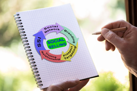 Hand drawing social selling concept on a notepad Stockfoto