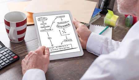 Business change concept shown on a tablet held by a man