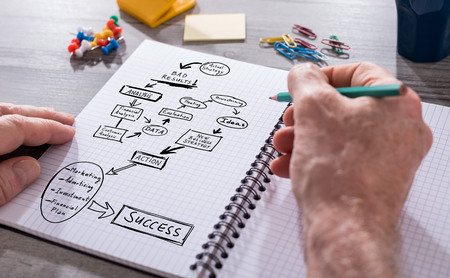 Hand drawing business strategy improvement concept on a notepad