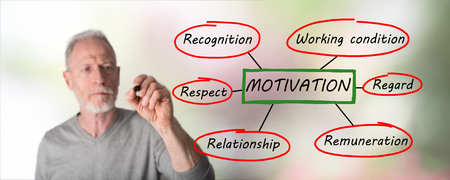Motivation concept drawn by a man