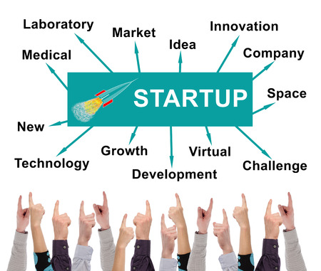 Start up concept on white background pointed by several fingers