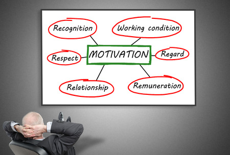 Relaxed businessman looking at motivation concept on a whiteboard Stockfoto