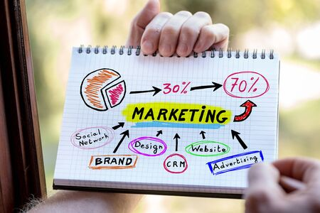 Hand drawing marketing concept on a notepad