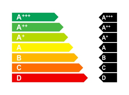 Energy Label 2012