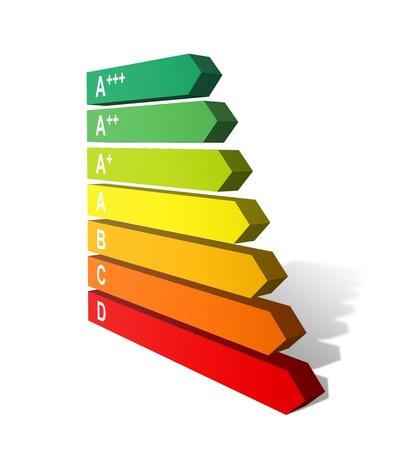 Energy Label 2012 3D photo