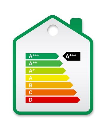 Energy label house 2012