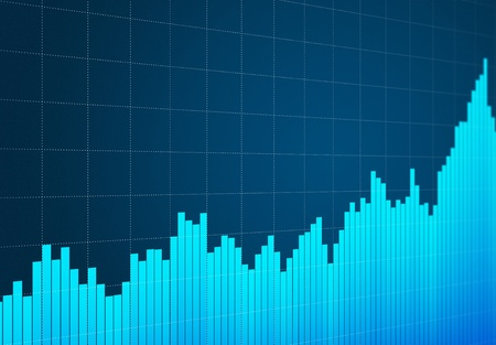 histograms: Stock chart up