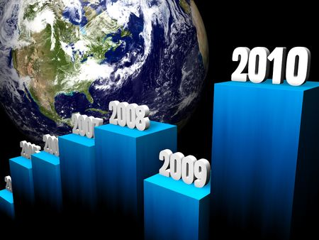 estimates: Chart estimates the global gains in 2010, North America in the background
