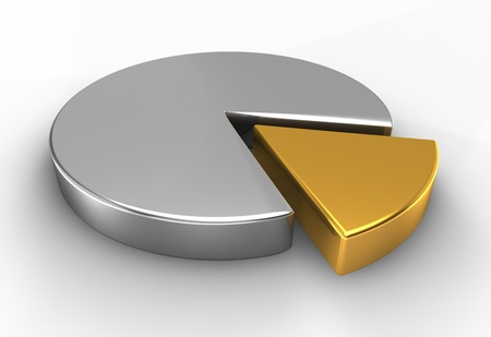 gold and silver: 3D pie silver chart with one piece of gold
