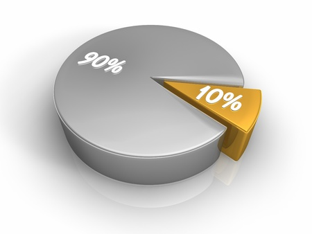 percentage sign: Pie chart with ten and ninety percent, 3d render Stock Photo