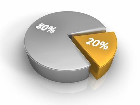 achtzig: Kreisdiagramm mit zwanzig und achtzig Prozent, 3d render Lizenzfreie Bilder
