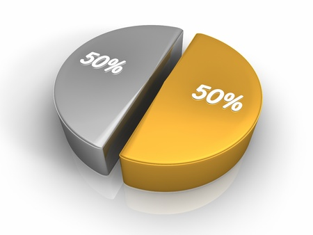 percent sign: Pie chart with fifty - fifty percent, 3d render