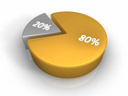 achtzig: Kreisdiagramm mit achtzig und zwanzig Prozent, 3d render