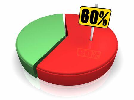Het cirkeldiagram met zestig percententeken, 3d geeft terug Stockfoto
