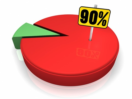 percent sign: Pie chart with ninety percent sign, 3d render