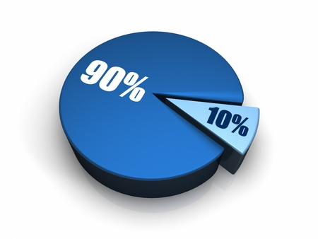 Blauw cirkeldiagram met tien en negentig procent, 3d render