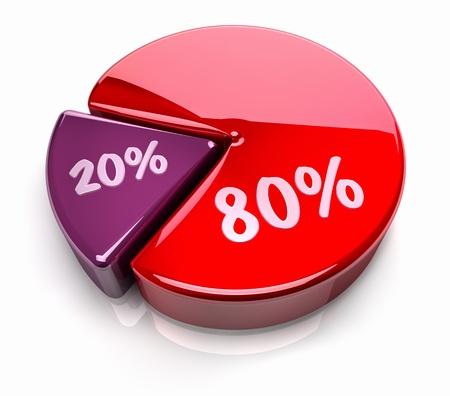 achtzig: Rosa und rote Kreisdiagramm mit achtzig und zwanzig Prozent, hell und gl�nzend 3d render