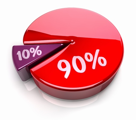 ninety: Pink and red pie chart with ninety and ten percent, glossy and bright 3d render Stock Photo
