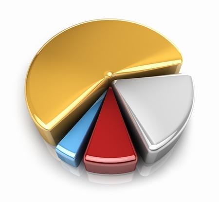 grafica de pastel: Gráfico circular de metal con piezas de diferentes colores, ilustración 3d