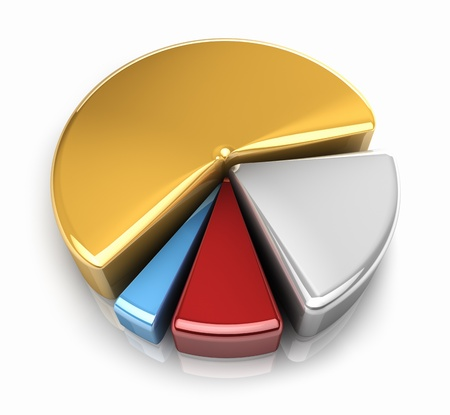 Metal pie chart with parts in different colors, 3d illustration illustration