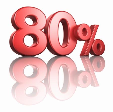 Glossy red 80 Prozent auf weißem Hintergrund mit Spiegel Stock, 3d render 80%