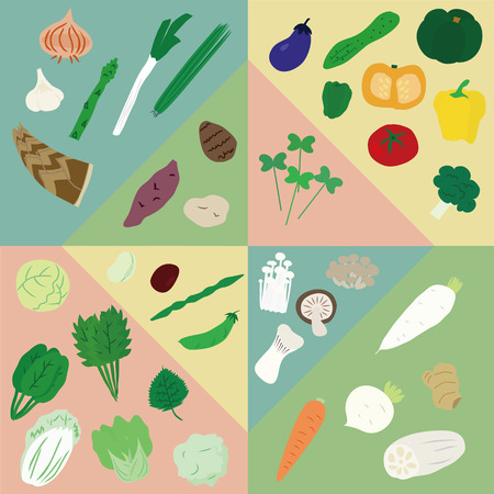 Image classification of vegetables