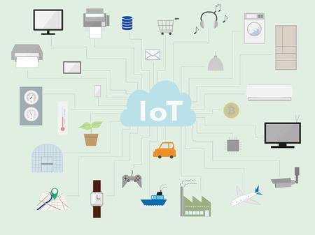 Illustration of IOT