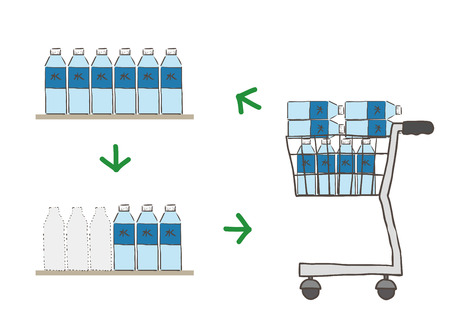 Keep water constantly by storing, consuming and replenishing Ilustrace