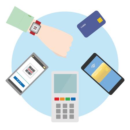 Various ways of cashless payment