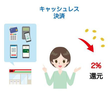 Illustration of a young woman and cashless payment and cashback image.