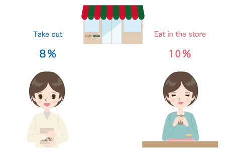 Reduced tax rate comparison: For women who go home to eat outside the store, for women who eat in the restaurant area.