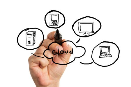 Closeup of man making cloud scheme with devices drawing as advertising data sync services isolated on white Stock Photo