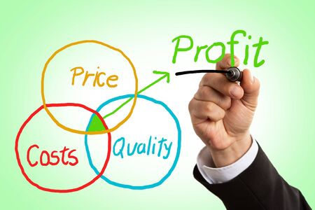 Man making colourful venn diagram with price costs and quality as profit concept on green display background Stock Photo