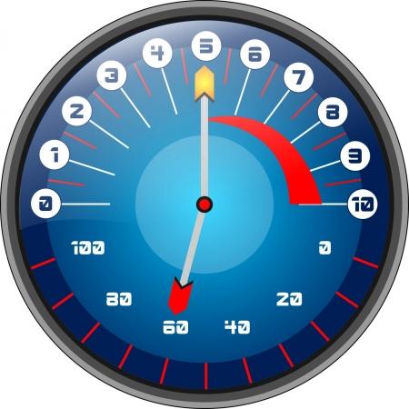 mecanic: gauge