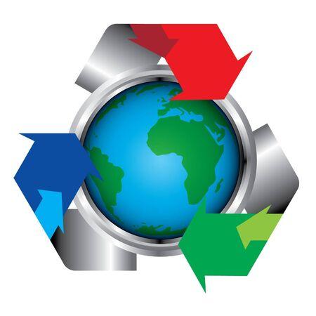 circulate: Recycle world