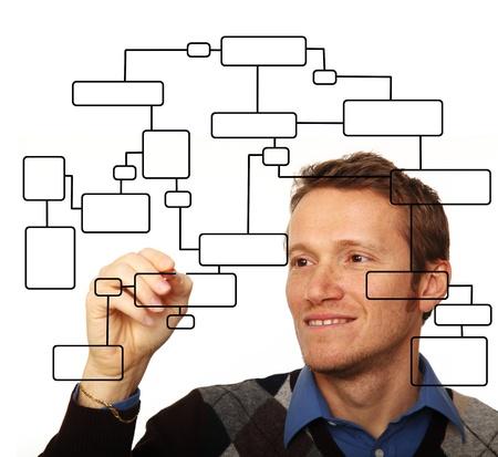 diagrama de flujo: sonriente joven el diagrama de flujo dibujo sobre la placa de cristal